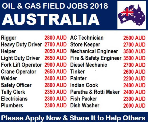 Getting a Job Sponsorship in Australia and Finding Work; Important message about CVs, resumes and comments. If you are going to apply for jobs in Australia, do make sure you have a Resume/CV that is specifically tailored for the Australian market.