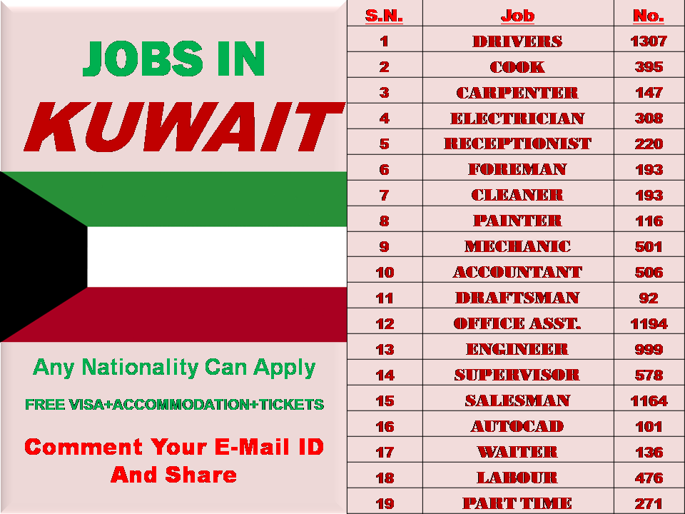 Latest Jobs At Kuwait-2018 Apply Now!! - Welcome to Job Pro